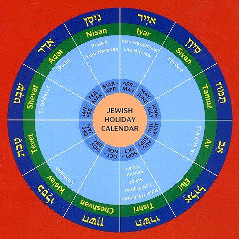 Calendario Ebreo.Calendario Ebraico Comunita Ebraica Di Bologna