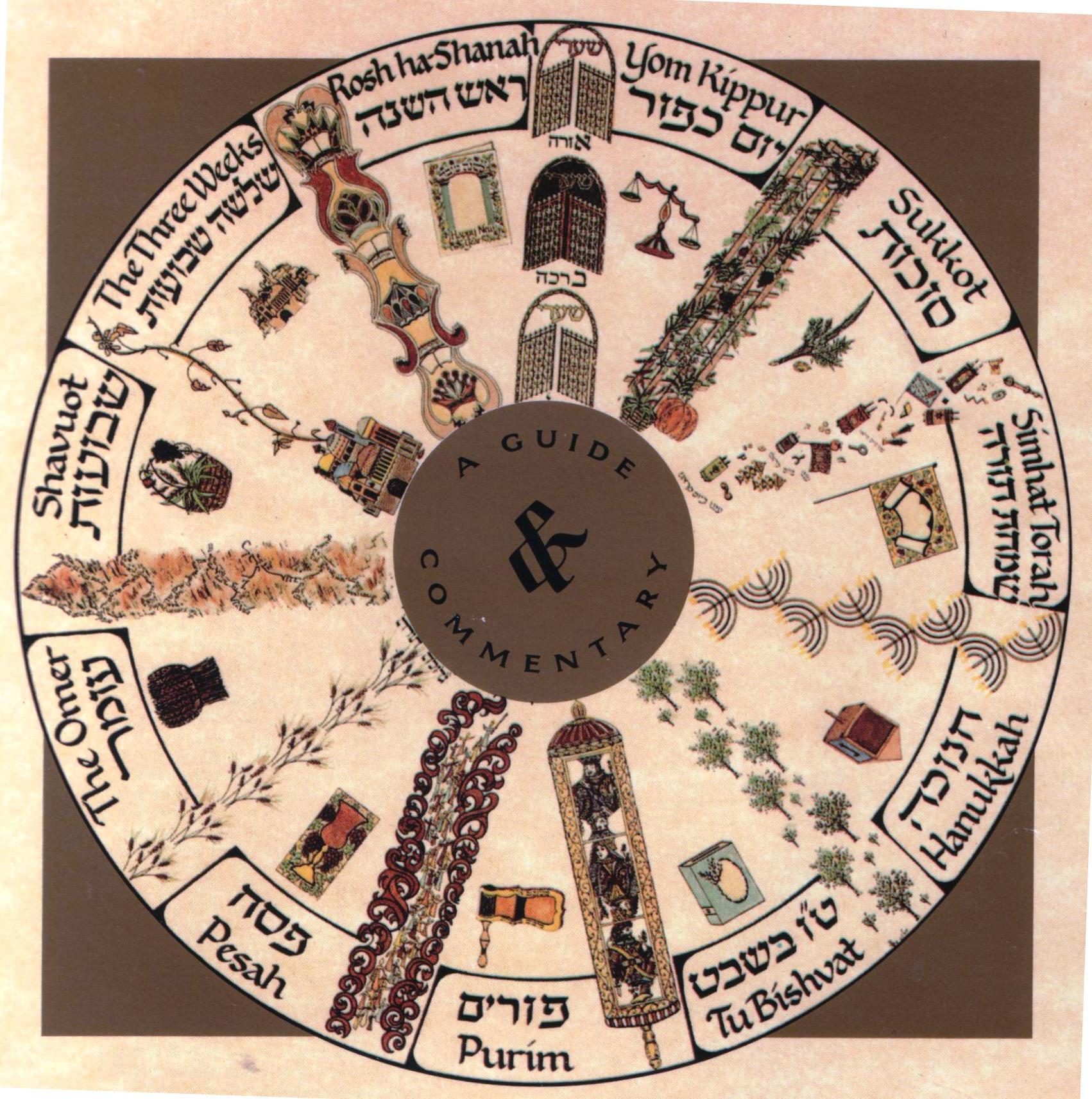 Come Si Chiama Il Calendario Ebraico.Il Calendario Delle Festivita Ebraiche 5779 2018 2019